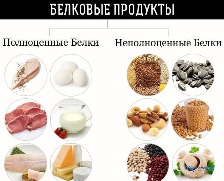 Неполноценный белок в питании человека - Блог. Статьи - AlmaVita - магазин здорового питания 2016